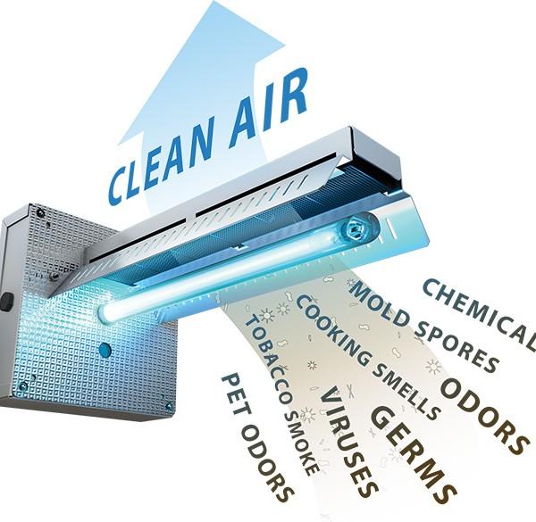 Millal käsitletakse õhupuhastusseadet biotsiidina