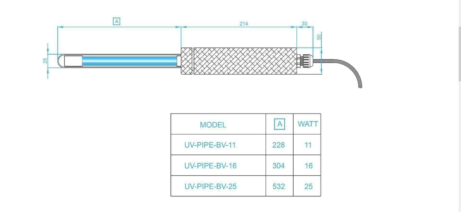 UV PIPE BV 16